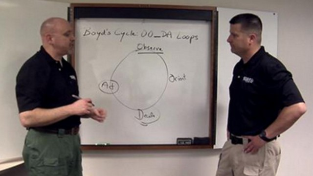 Boyds Cycle (OODA Loop): Defensive Tactics Technique
