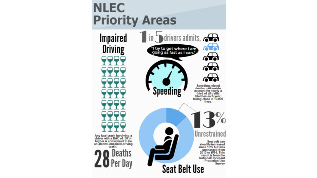 Laser Technology and the National Law Enforcement Challenge Help Improve Traffic Safety Programs