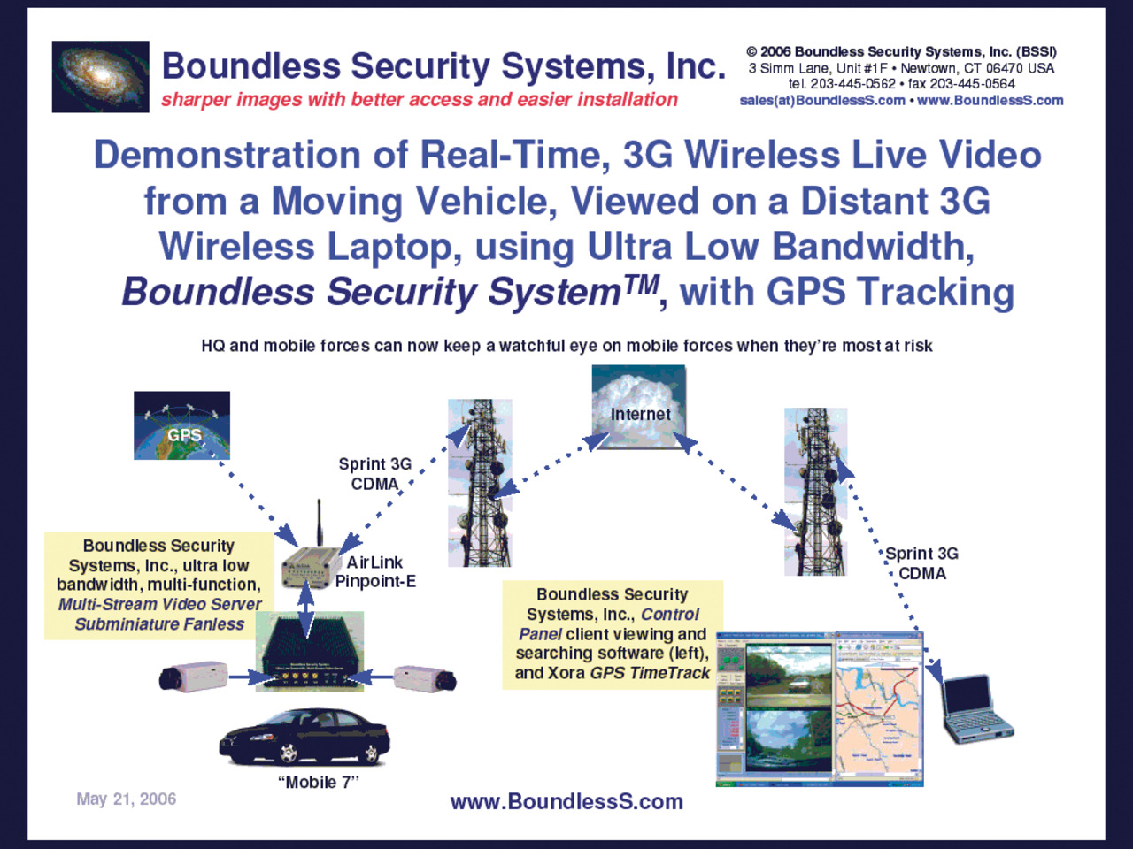 Boundless Security Systems Inc Live In Car Video Surveillance