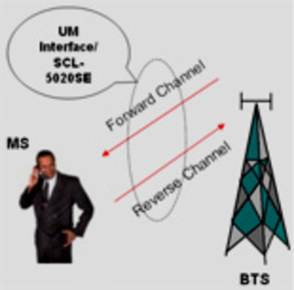 advance communications systems gsm information technology essay An infrastructure of computing and communication technology, providing 24-hour access at low cost to almost any kind of price and product information desired by buy- ers, will reduce the informational barriers to e cient market operation.