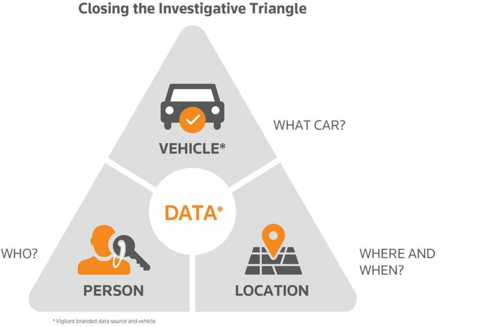 Thomson Reuters and Vigilant Solutions CLEAR Investigative Platform