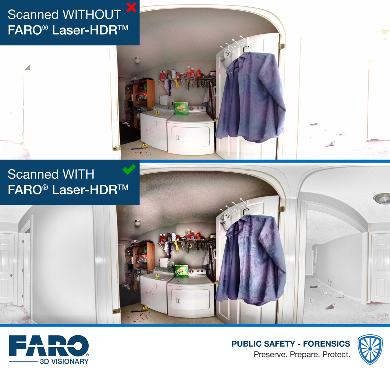 FARO Technologies Inc  3D Scene Scan Measurement SCENE 2018 3D Scene