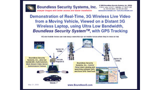 LIVE in-car video surveillance system