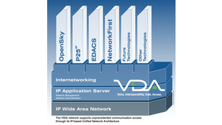 VIDA Network Solution