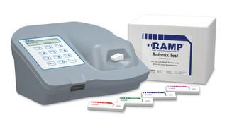 RAMP Starter Kit