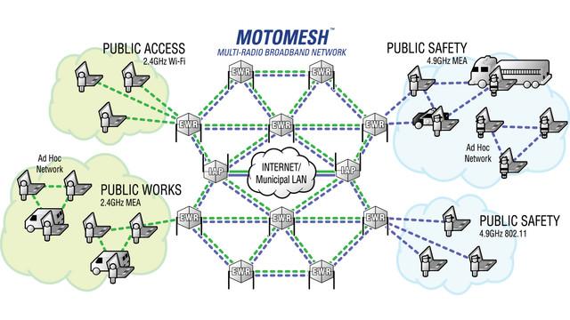 motomesh_10045150.tif