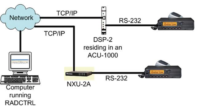 remotechannelchangingsoftware_10045940.tif