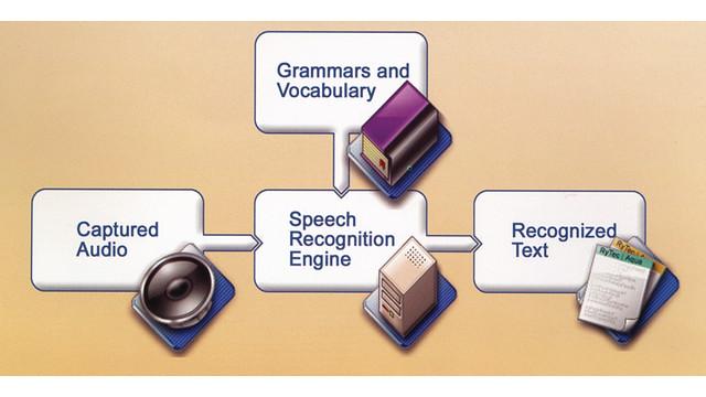speechrecognitionenginev5_10044660.tif