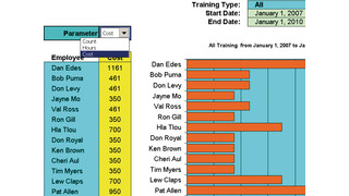 Training tracker