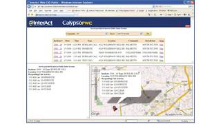 Calypso PWC