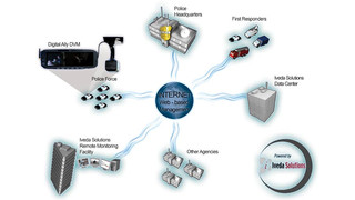 Complete Integrated Wireless Download Solution