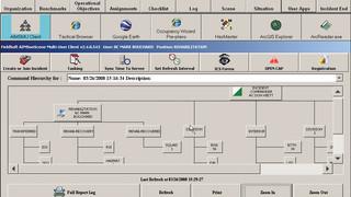 AIMSonScene ICS software