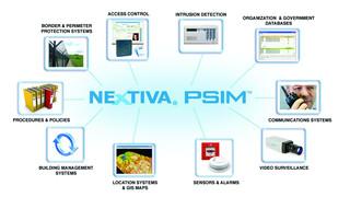 Nextiva PSIM