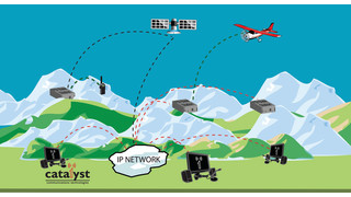Project 25 Fixed Station Interface (FSI) Interoperability