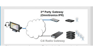 SwitchplusIP Radio/Telephone System - Third Party Gateway