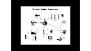 VNet Animated Diagram