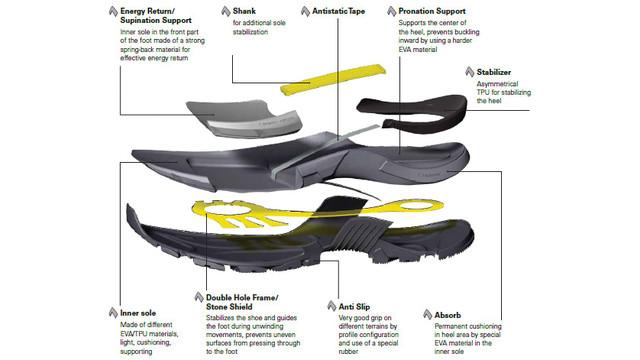 boot-footwear-shoe-haix-black-_10825358.psd