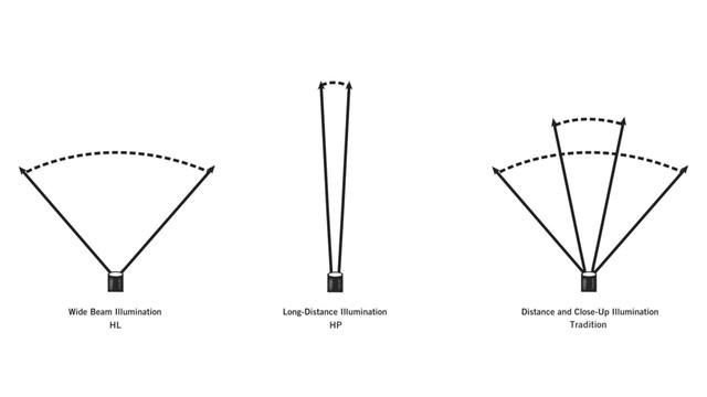 beam-chart_10889798.psd