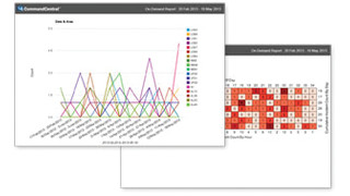 CommandCentral Crime Intelligence Dashboard - Email Reports