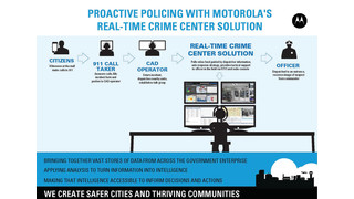 Real-Time Crime Center Solution