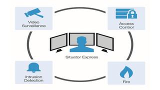 Situator Express