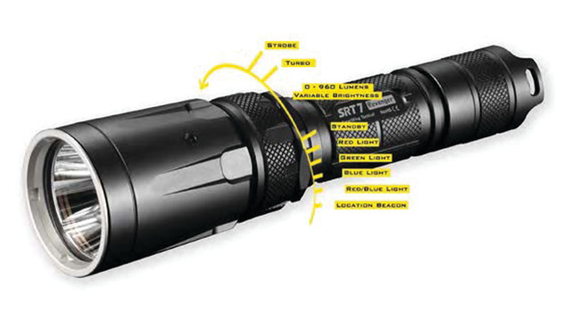 Nitecore SRT Series Flashlight Line