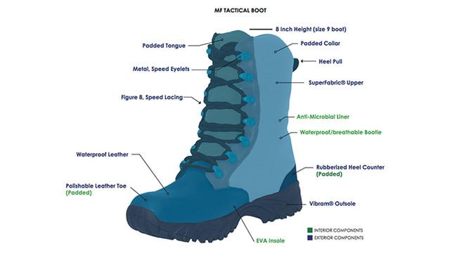 boot-illustrations_11147939.psd