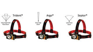 Headlamps - Argo, Septor, Trident