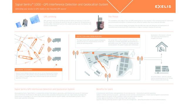 signalsentry-infographic1_11231959.psd
