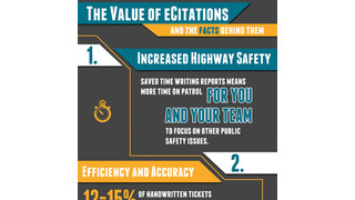 The Value of eCitations