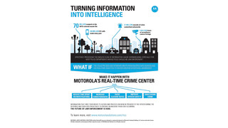 Real-Time Crime Center Start Kit