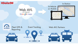 Web AVL - Automatic Vehicle Location