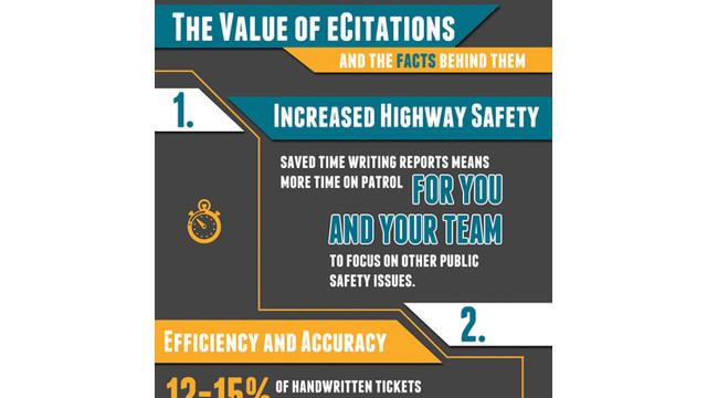 eCitation-infographic.jpg