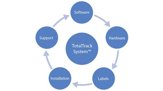 Total Track System Barcode Tracking for Law Enforcement